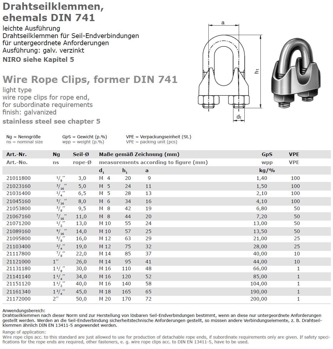 braant drahtseil: Drahtseilklemmen DIN 741