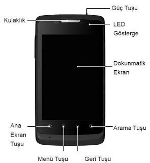 Turkcell Maxiplus 5 Unroot Yapma