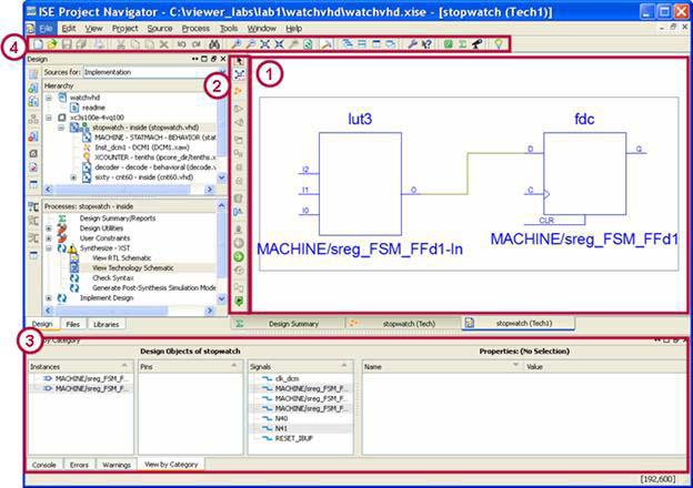 Vlsi Verilog : RTL Schematic/Technology schematic