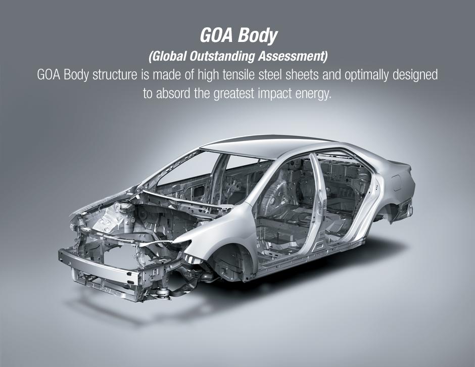 Safety Mobil Hybrid Camry