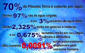 Geo Conceição Escassez De água