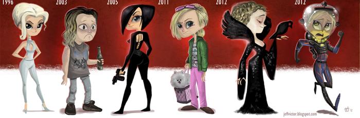 La evolución de Charlize Therón