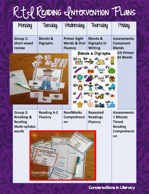 RTI Reading Intervention Visual Plans & Resources