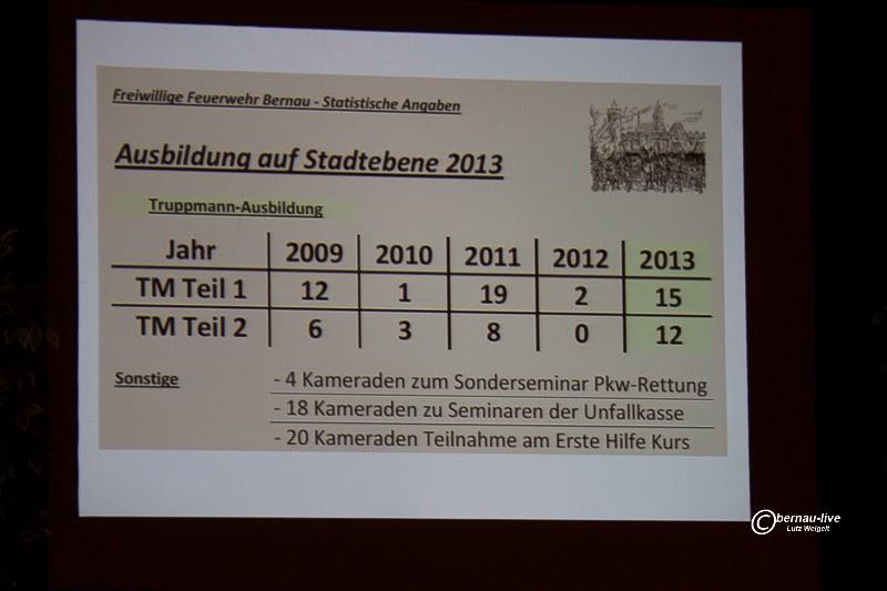 2014 02 15 jahreshauptversammlung+FFW+(21+von+26)