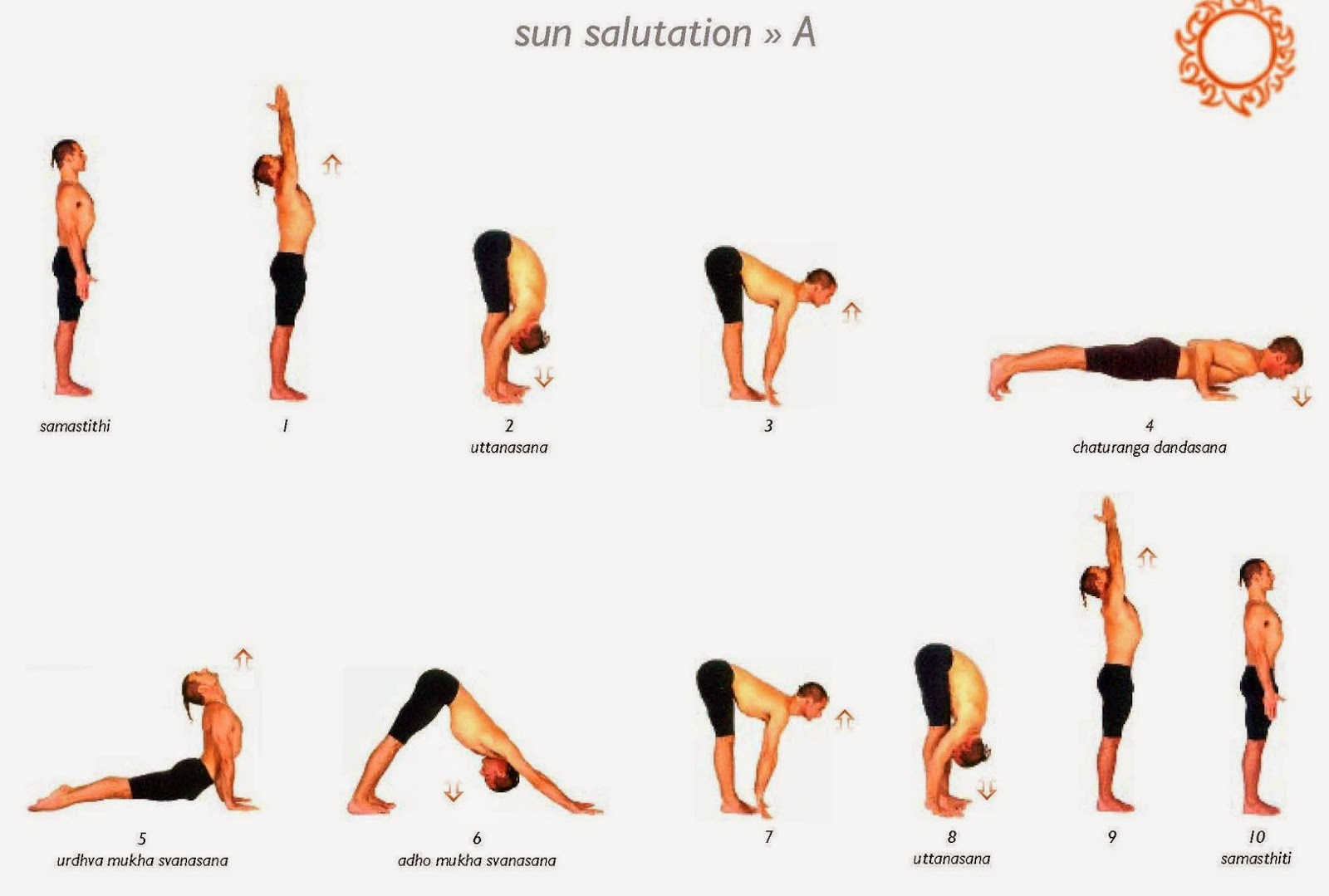Articles Studies And Musings My Current Yoga Poses That Help
