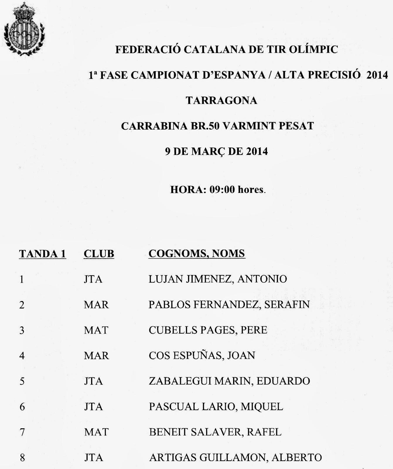 Spainbenchrest 1 fase campeonato de espa a de br 50 - Tiempo pallaresos ...