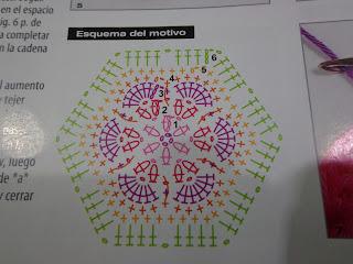 aca les muestro dos tipos de grannys un hexagono y la flor africana