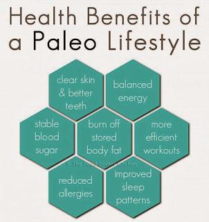 Health PALEO diet