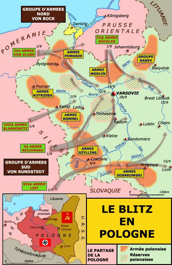 invasion de la Pologne