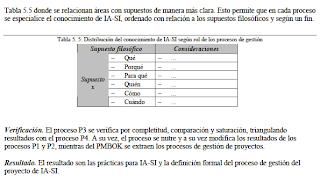 Ejemplo de descripción resumida de un proceso principal (7 de 7) - Christian A. Estay-Niculcar (c)