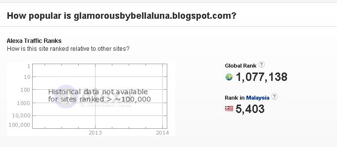 https://glamorousbybellaluna.blogspot.com