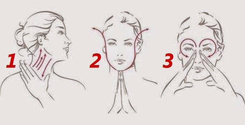 Cara Mengurut Wajah
