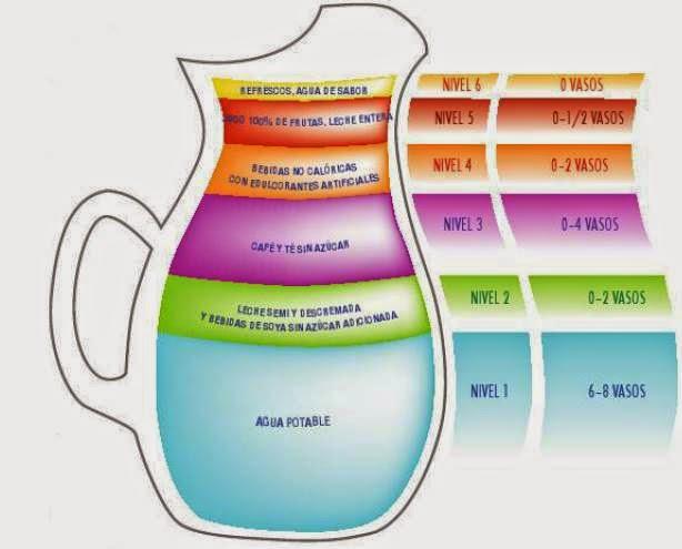 La jarra del buen bebér para colorear - Imagui