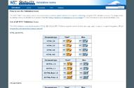 The W3C validation icons