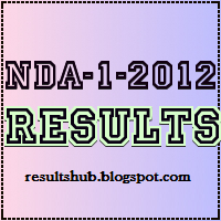 NDA 2 Cutoff Marks 2012, NDA Cut-Off 2012