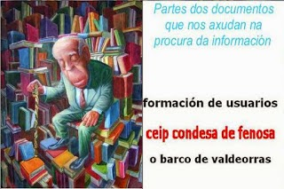 http://centros.edu.xunta.es/ceipcondesadefenosa/bibliocondesa/proxectos/documentos/index.htm