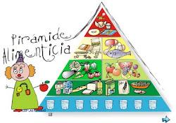 El juego de la pirámide de los alimentos