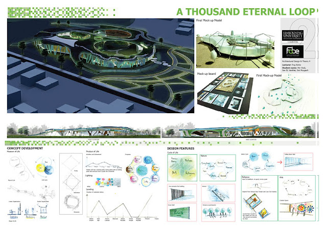 A Thousand Eternal Loops Community Centre architecture concept design