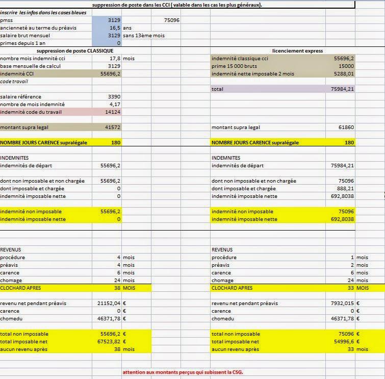 CFE CGC Réseaux Consulaires: Les modalités de calul des ...