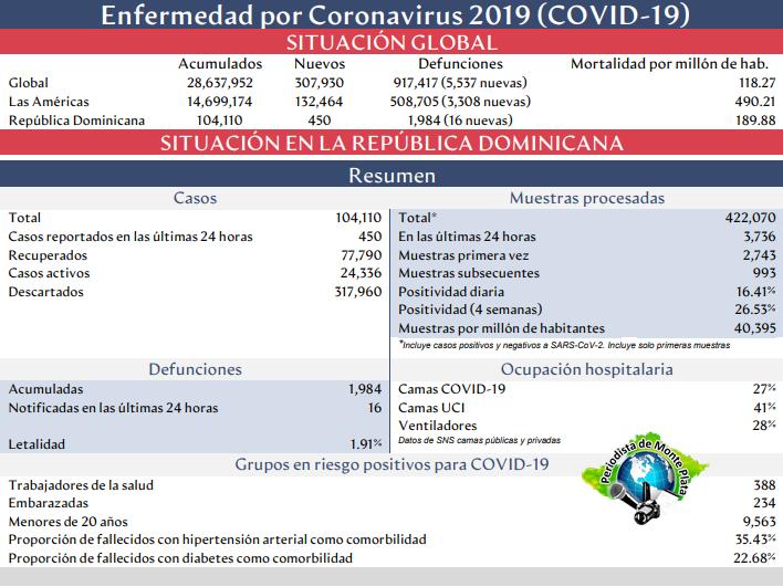 Coronavirus RD