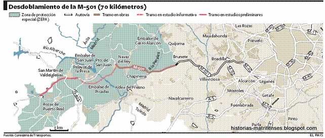 Resultado de imagen de carretera M-501 hasta San Martín de Valdeiglesias