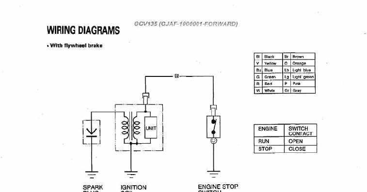 Service And Wiring Diagram Manual - Honda Gcv  160