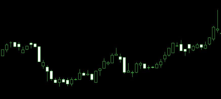 trading forex paling akurat