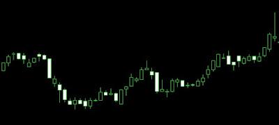 Strategi trading populer 2015  Picture