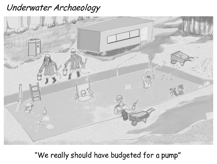 Archaeology ordering paper