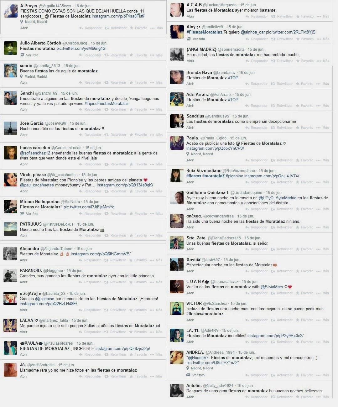 Reflejo de algunas impresiones sobre las Fiestas de Moratalaz 2014 en Twitter.