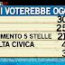 Sondaggio Ipsos per Ballarò sulle intenzioni di voto - 15 ottobre 2013