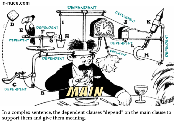 in-nuce.com dependent clauses