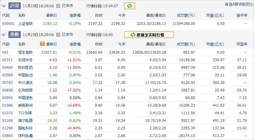 中国株コバンザメ投資ウォッチ銘柄watch20131119