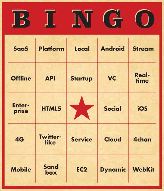 Technology buzzword bingo - SOA - EDA - ESB