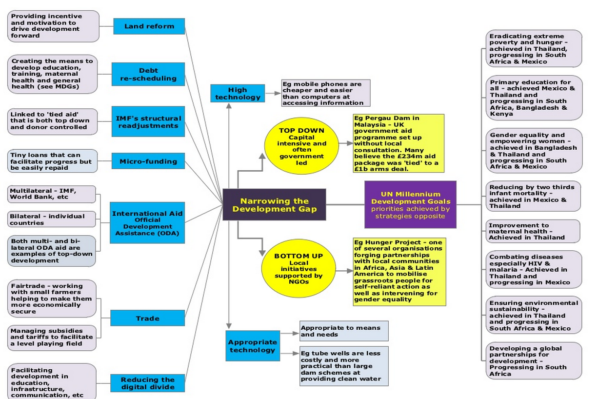 relationship formation maintenance and dissolution revision Relationships, maintenance, social exchange theory, equity theory the maintenance of romantic relationships edit classic editor history comments (7) share  more a2 psychology revision wiki 1 the formation of romantic relationships 2 parental investment 3 sexual selection.