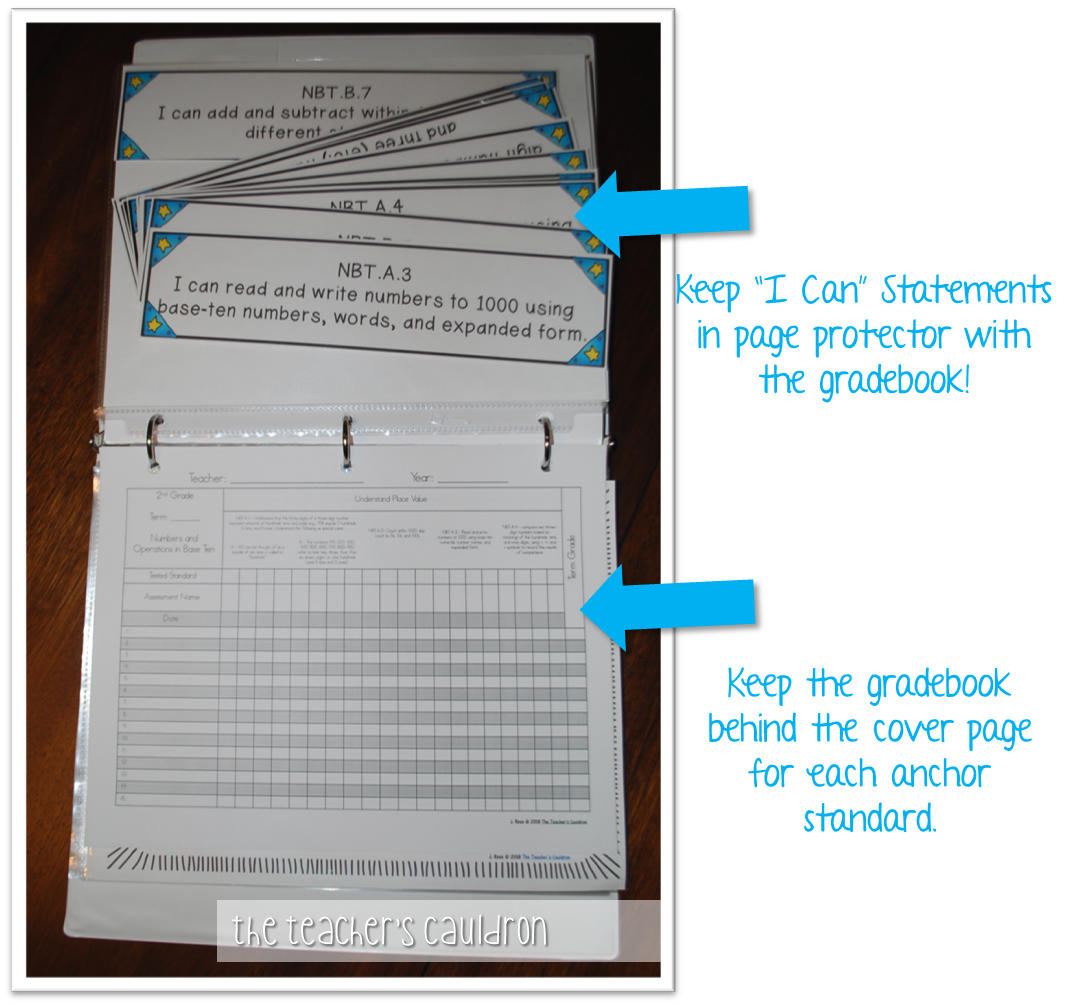 Common Core Gradebooks Updated! - Teacher by the Beach