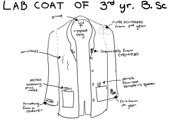How to Draw a Lab Coat  Drawing Tutorial amp Lessons Step