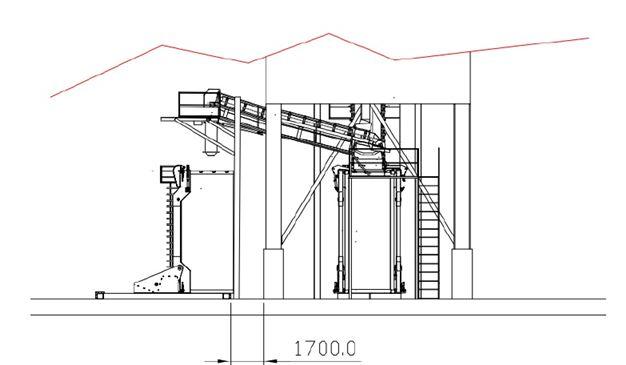 konteyner dolum sistemi