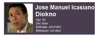 Jose Icasiano Diokno