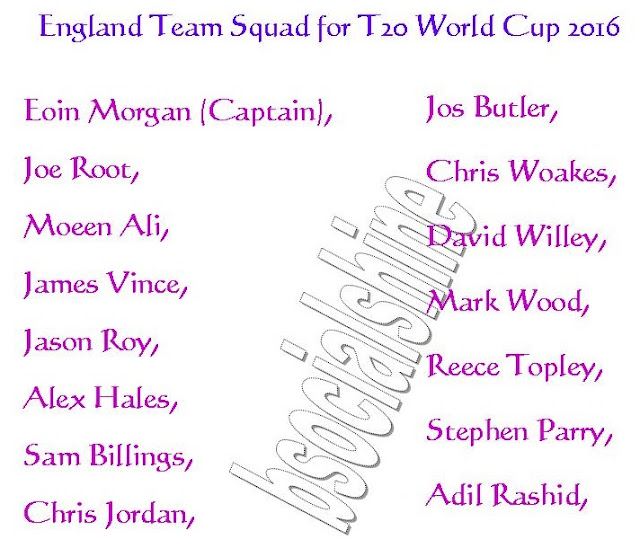 England Team Squad for T20 World Cup 2016,confirmed England team squad for t20 world cup 2016,2016 ICC World Twenty20,all teams squad for t20 world cup 2016,player list for t20 world cup,England team player,England 11,player list.,ICC T20 World Cup 2016 England team squad,England team for t20 world cup 2016,England team squad 2016,final 11 player,England final 11 player for t20 world cup 2016,England player list,team squad,T20 World Cup 2016 England team squad ICC T20 World Cup 2016 England Team Squad  Click this link for more detail..    England Players List : Eoin Morgan (Captain), Joe Root, Moeen Ali, James Vince, Jason Roy, Alex Hales, Sam Billings, Chris Jordan, Jos Butler, Chris Woakes, David Willey, Mark Wood, Reece Topley, Stephen Parry, Adil Rashid,