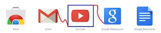 Cara Cepat Mendapatkan Backlink dari Youtube