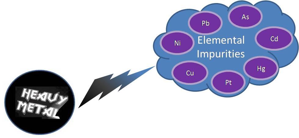 Aifort assessoria i formaci residuos de impurezas - Normativa detectores de metales ...
