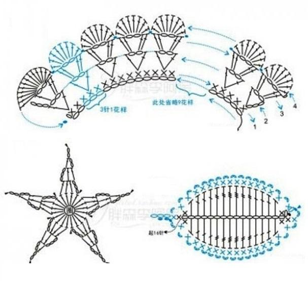 Схема вязания крючком розочек