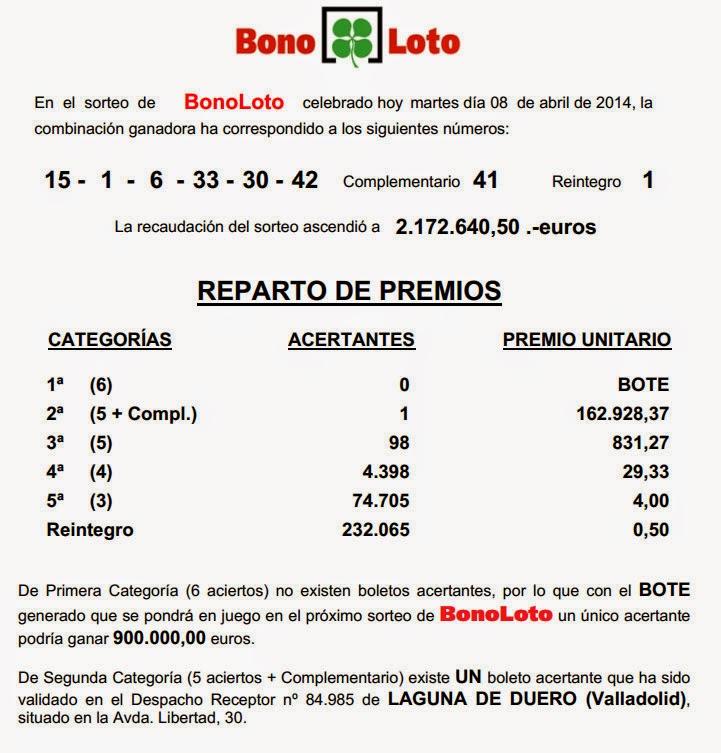 Información del sorteo 56 de la Bonoloto del martes 8 de abril de 2014