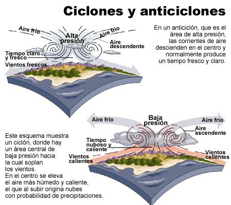 formacion meseta: