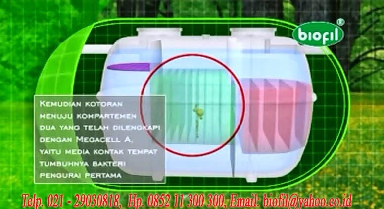 cara kerja septic tank biofil, daftar harga, price list, spiteng, sevtikteng, biogift, biofive, bio surya, fibertech, biotech, toilet portable fibreglass