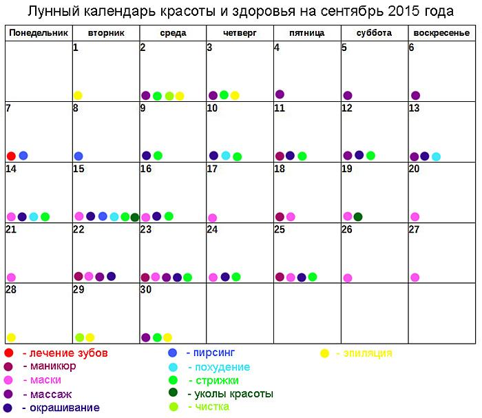 железистая лунный календарь проведения операций декабрь 2015 необходимо проверить прогиб