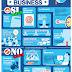 Fallos comunes en Social Media Marketing