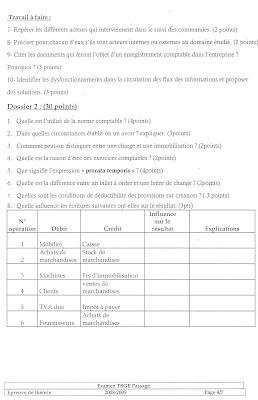 Examen de passage Théorique TSGE Session juin 2009  TSGE_10