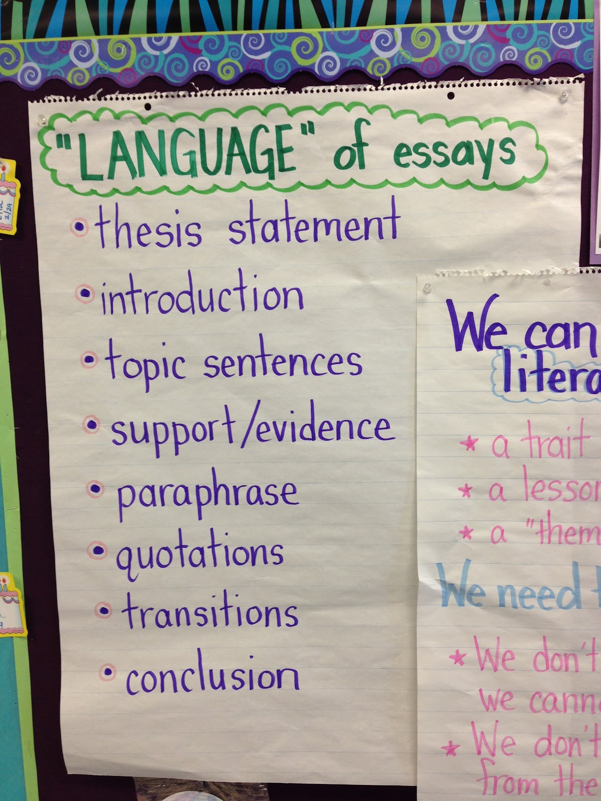 Literary Essays Digging Deeper The Teacher Studio Learning – Literary Essay